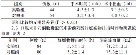 张晶(河南省鹤壁市浚县人民医院 456250)     【摘要】 目的:分析我