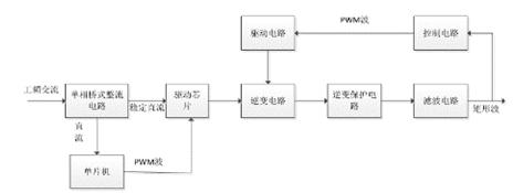 接线柱后由降压变压器输出24v交流电压,输出的24v交流电压经过单相
