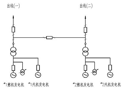 电气主接线方案设计
