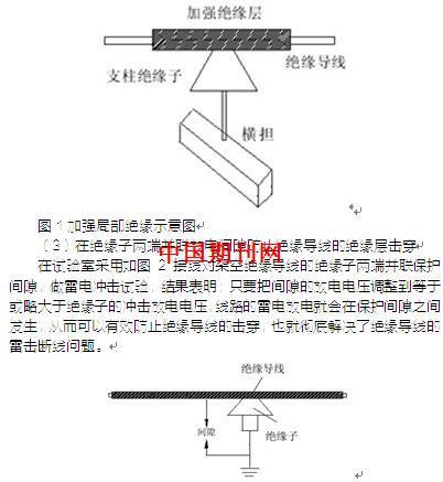 避雷器接线图10kv线路
