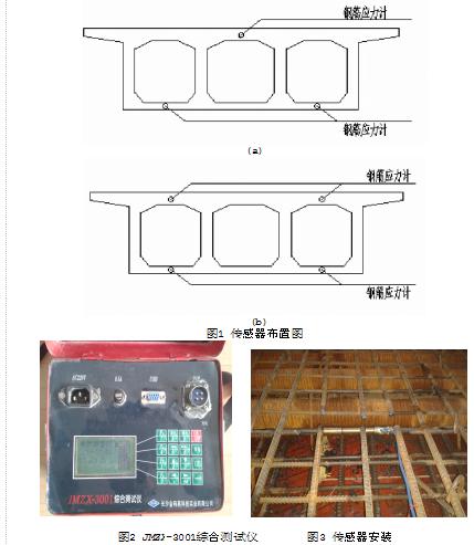 系杆拱桥施工过程中应力分析研究