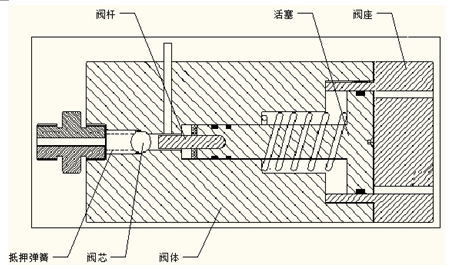 新型液控单向阀结构设计图片
