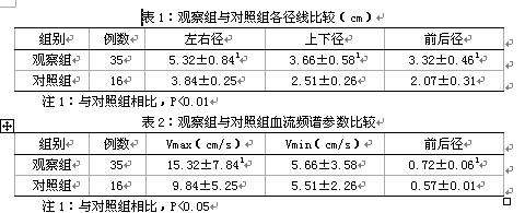 且与年龄呈正相关,经直肥肠超声检查可较好的显示前列腺的组织结构