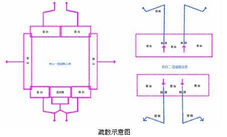 设计一个裁判电路图