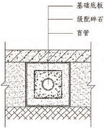 高层建筑深基坑轻型井点降水施工技术