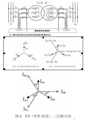 为了简化现场接线,通常要求变压器各侧ct