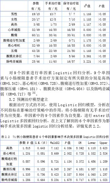 方法:回顾性分析青岛大学医学院附属医院2012年8月至2012年12月期间