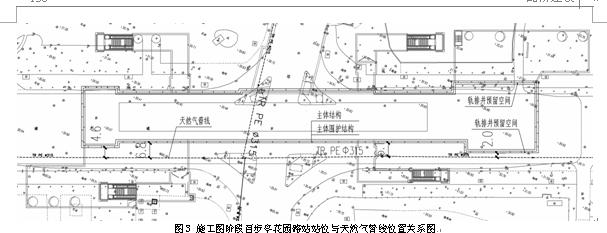 城市轨道交通工程施工设计方案优化