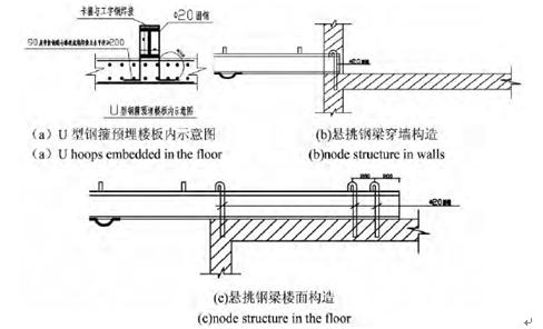 高层建筑悬挑结构施工技术