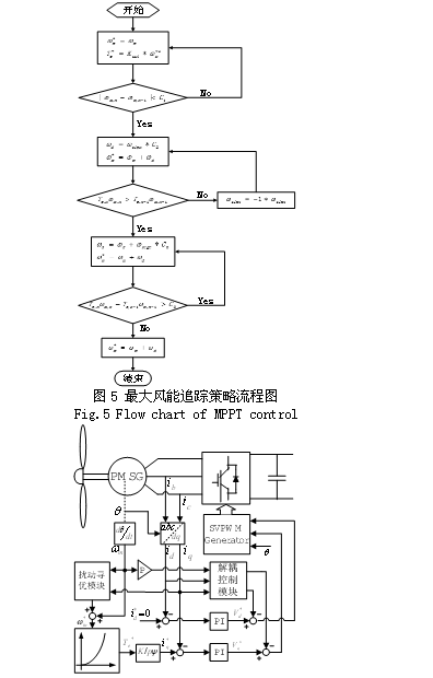 电路 电路图 电子 设计 素材 原理图 396_620 竖版 竖屏