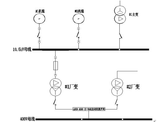 华光潭水电站单母线厂用配电柜改造浅析