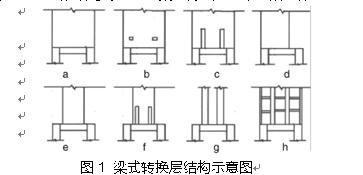 高层建筑梁式转换层施工技术的探讨图片