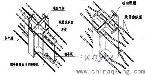 超高层钢梁-钢管砼柱框架-砼核心筒结构工程钢结构节点施工[j].