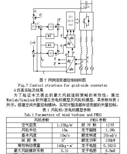 永磁同步发电机的控制采用上文提到的转子磁场定向控制,控制电路