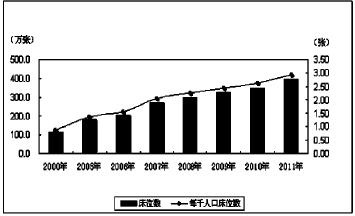 人口集聚率测算依据_NU SKIN 如新中国官网