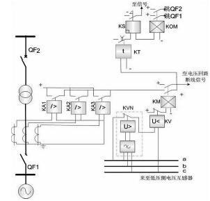 10kv 变电站主变压器保护及自动装置配置