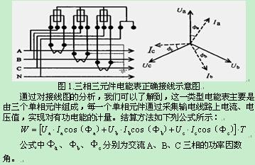 三相交流电流中电源输出的电能