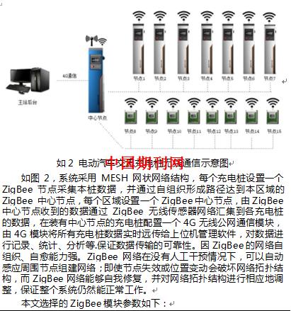一种基于zigbee的电动汽车交流充电桩无线通信系统