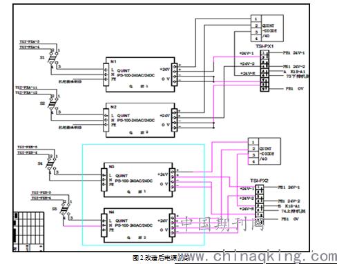 从电源柜内新增两路220v到小机tsi柜,柜内增加两个电源模块和一个切换
