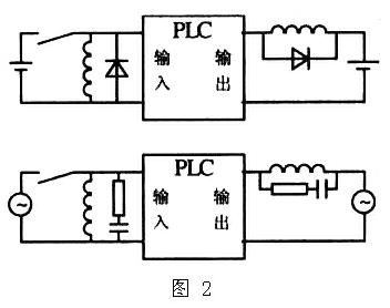 对于交流电路,应并联阻容电路,以抑制电路断开时产生的电弧对plc的