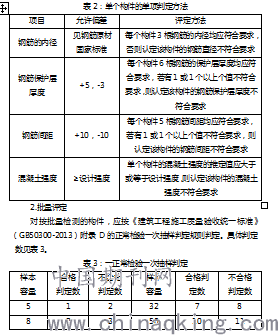 装配式混凝土结构工程质量检验现状分析[j].