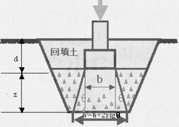 对房屋建筑工程软土地基施工技术的探讨[j]