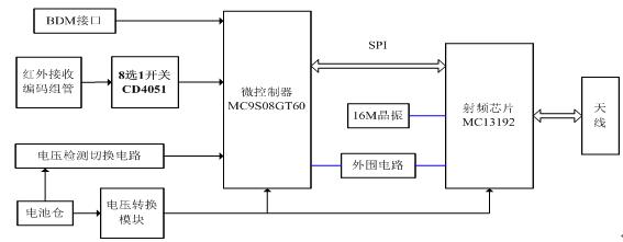 cd4051典型应用电路