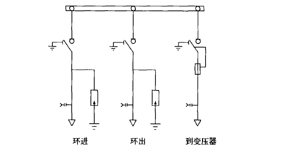 中山市电力工程有限公司 528455 摘要:本文主要对10kV变配电设计中存在问题进行探讨,为做好10kV供配电的设计及施工管理,现笔者把在施工管理过程中一些较为常见的10kV变配电设计问题整理出来,进行了简要的分析,并提出一些建议。 关键词:10kV变配电;配电设计;存在问题 引言: 10kV供配电设计,是工程建设中一项普通又重要的工作内容,其技术性和规范性都很强,很多方面都涉及到国家强制性条文。10kV变配电系统的设计量大、面积广,技术上看上去不是很复杂,可实际上对电气设计人员的要求非常高。要想做好1