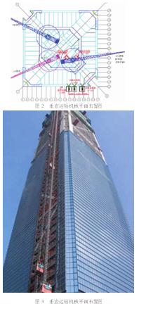 在进行塔吊布置时应该防止产生覆盖盲区