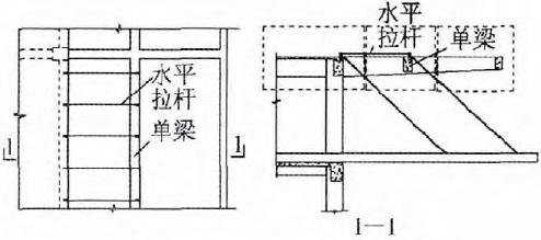 高层建筑悬挑结构施工技术及质量控制