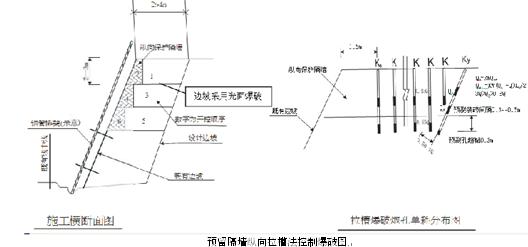 地疏散控制电路图