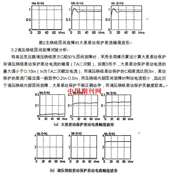 1000kv特高压变压器差动保护试验特性分析