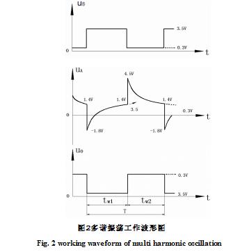 其中常用的七段led显示器有74ls47和74ls48两种.