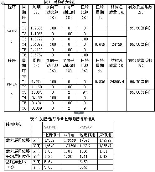 电路 电路图 电子 原理图 495_549