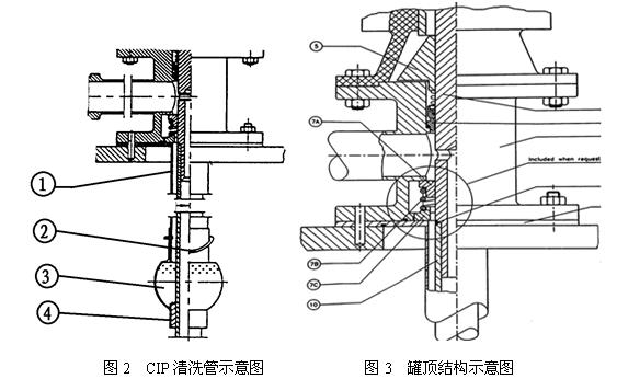 家用搅拌器结构图