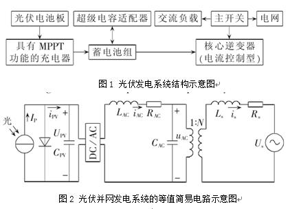 光伏并网发电系统对电网的影响研究综述