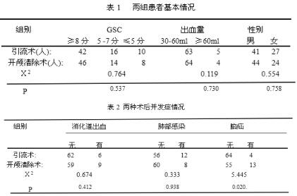 青岛大学医学院学报,49(3):246—248.