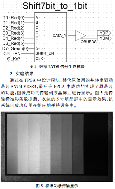 camera link 硬件接口电路设计[j].应用科技,2008(10):57-60.