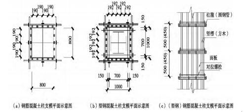 倾斜柱及悬挑梁板结构模板施工技术