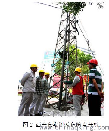 配电线路检修及危险点预控