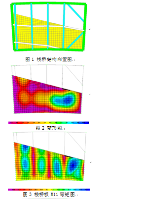 刚度板流程桩分析及其栈桥对结构立柱设计设计室内设计全案影响栈桥图片