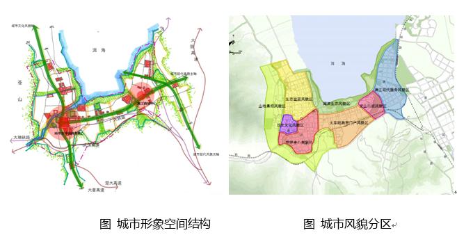 基于城市设计的城市视觉形象引导体系——以大理下关镇城市形象规划为