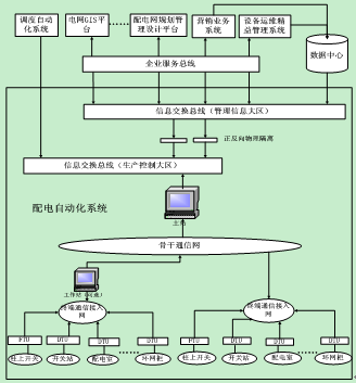 电路 电路图 电子 设计 素材 原理图 328_353