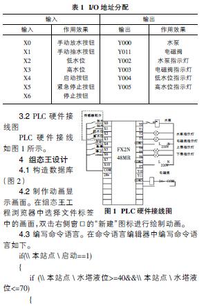 基于plc 和组态王的水塔水位自动监控系统