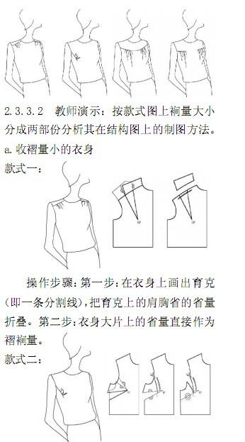 拿出收省的女衬衫图片由学生回答其胸省的名称