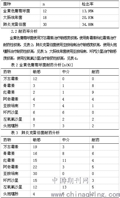 药敏试验的原理_在总计20,258个病例中,有2,119例(10.46%)报道 (包括临床检验值异常),   使用本品时,原则上应做细菌药敏试验.