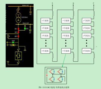 通过连接电抗器接入到35kv