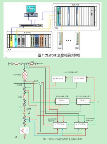 阿尔法电子秤接线图