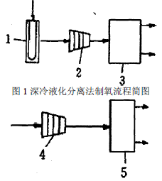 高效单体银通鼻的原理_单体设备噪声治理原理示意图