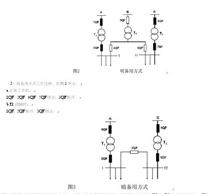110kv变电站备自投装置系统分析与抗干扰措施